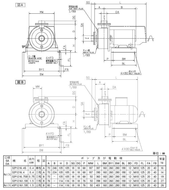 P121型図面