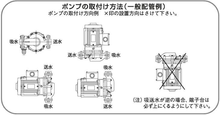三相電機PBGZ型取付例