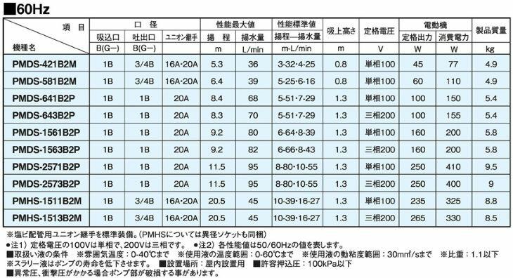 PMDS型仕様表