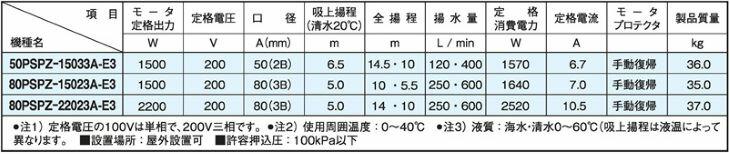 PSPZ型仕様表