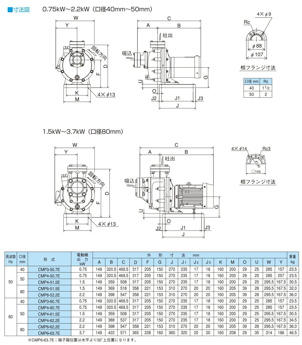 CMP形(2P)外形図