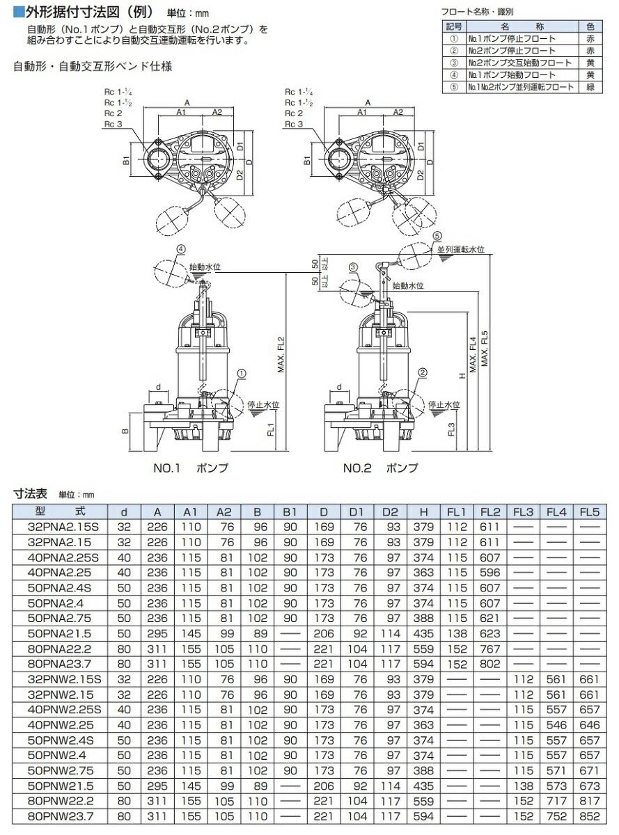 PN型外形図