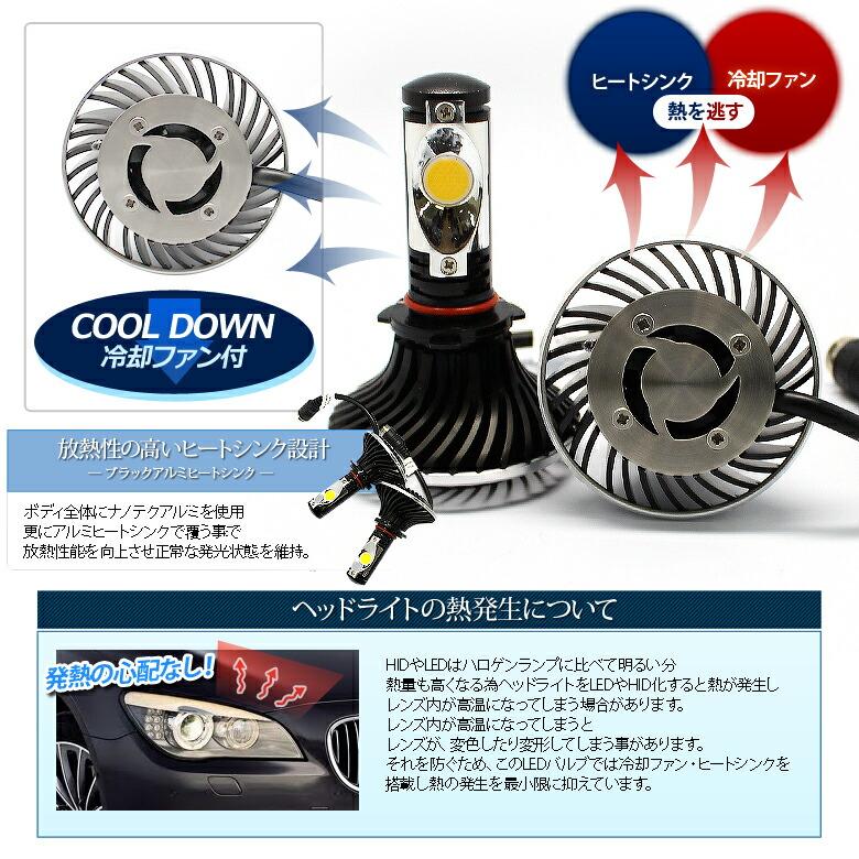 <CREE製LED搭載>次世代の光―爆光!!1800LM H4/H8/H11/H16/HB3/HB4 ヘッドライト/フォグランプ用LEDバルブ アルミヒートシンク 25W 6000K 3chipSMD-冷却機能