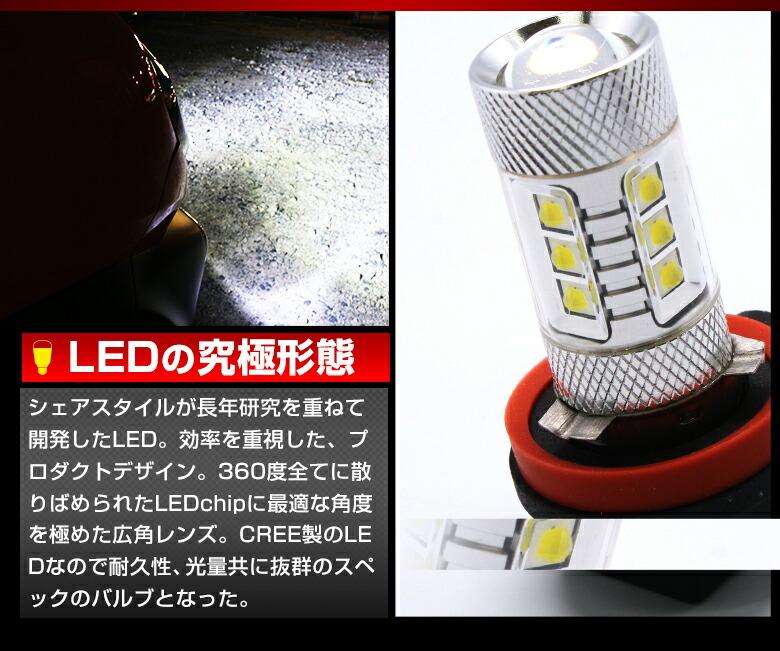 LED H8/H11/H16SMDフォグランプNEWTYPE_究極形態
