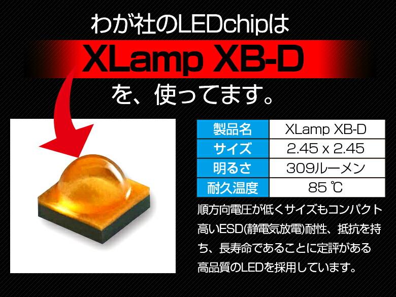 LED H8/H11/H16SMDフォグランプNEWTYPE_CREEスペックチップ