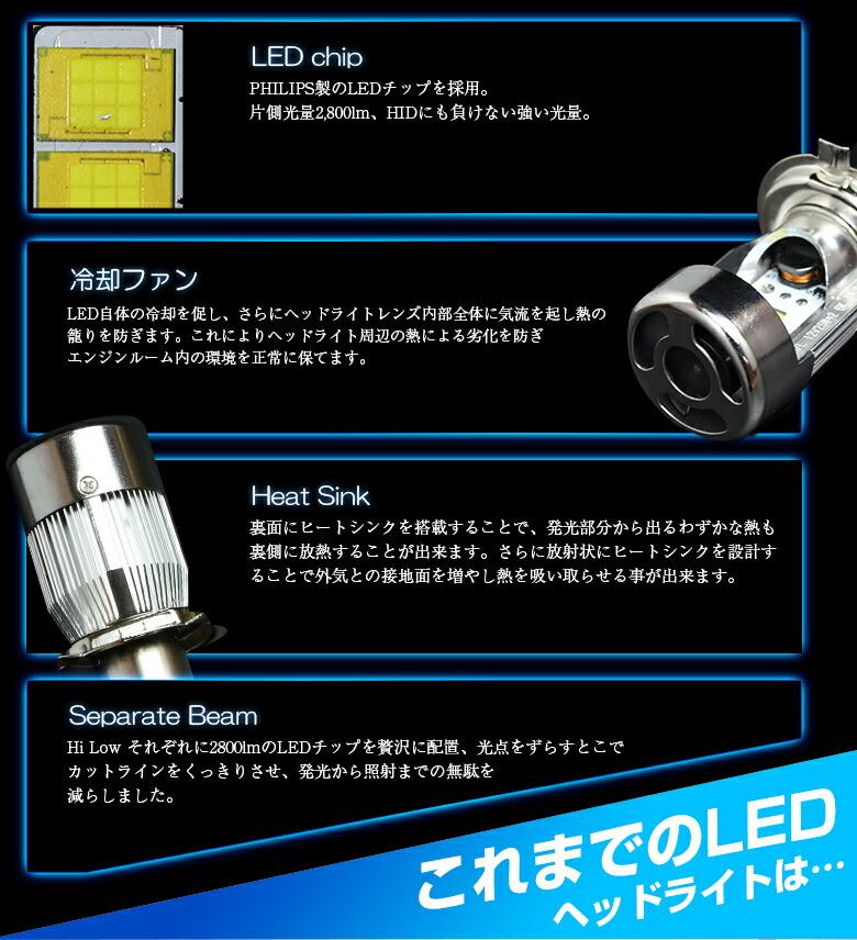 ヘッドライトH4遠くまで光が届く