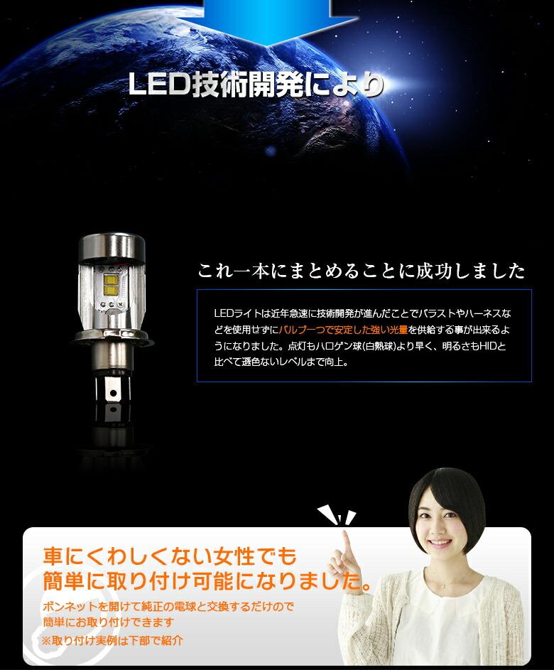 LEDヘッドライト ディティール