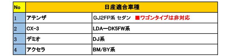 MAZDA アテンザGJ2FW系 【14P】 ポン付け車種別コネクター搭載 キーレス連動ドアミラーオート格納ユニット Eタイプ-商品内容