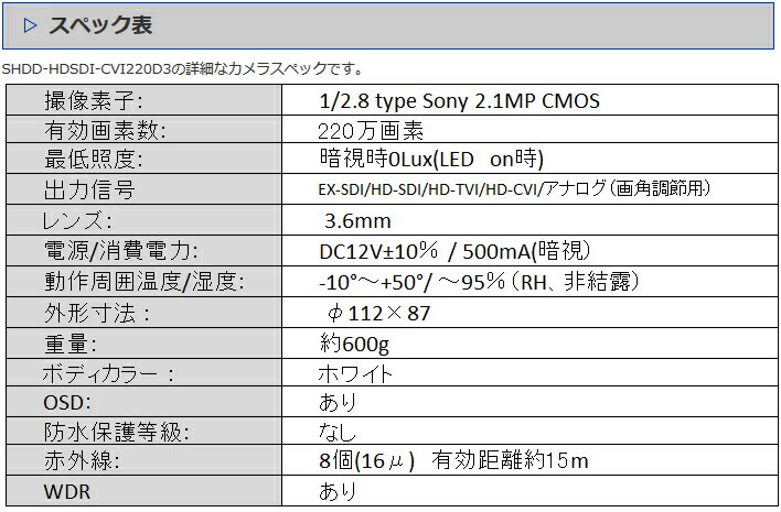 SHDD-HDSDI-CVI220D3 スペック