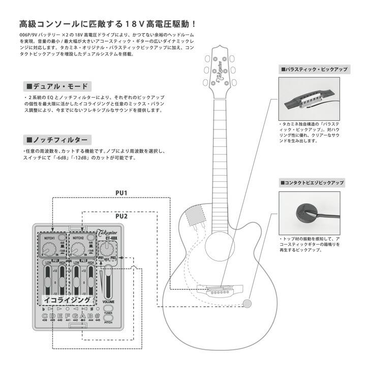 DMP-50S詳細画像