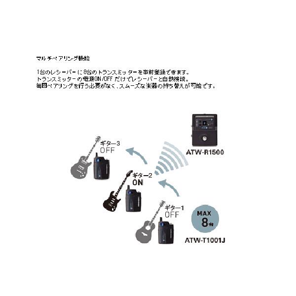 ATW1501マルチペアリング詳細画像