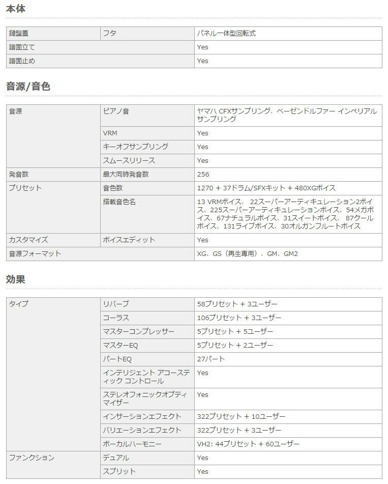 CVP-709PWH仕様2