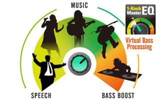 スピーチや音楽などに適した音響設定を実現する「1-Knob Master EQ」
