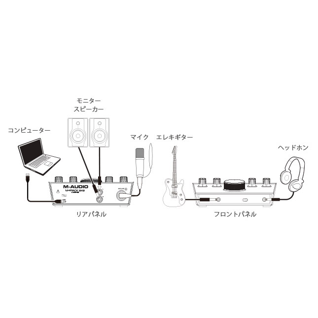 M-AUDIO M-TRACK 2x2 オーディオインターフェイス 【Mオーディオ】 【梅田ロフト店】 画像三