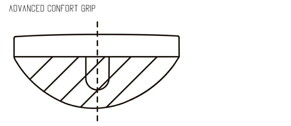 Advanced Comfort Grip