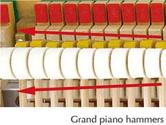88鍵リニアグレードハンマー