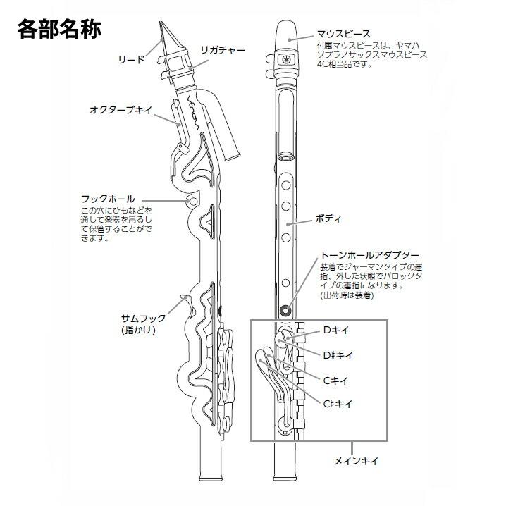 YVS-100-8