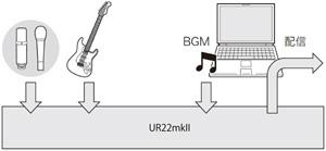 UR22mkII