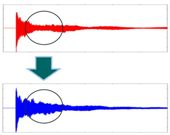 自然な音の伸び