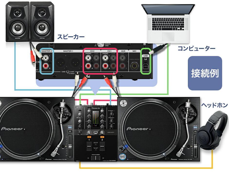 PLX-1000 DVSセットPRO[ターンテーブル(×2)+ミキサー+ヘッドホン+スピーカー+コントロールヴァイナル+PCスタンド] 関連画像