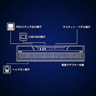 Recital スタンドセット電子ピアノ フルサイズ・セミウェイト88鍵盤 関連画像