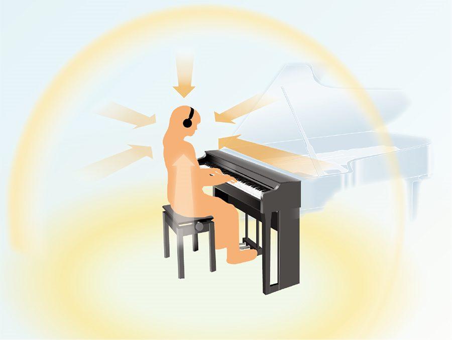 P-515 WH 専用スタンド・高低自在イスセット 電子ピアノ 88鍵盤(木製)  関連画像