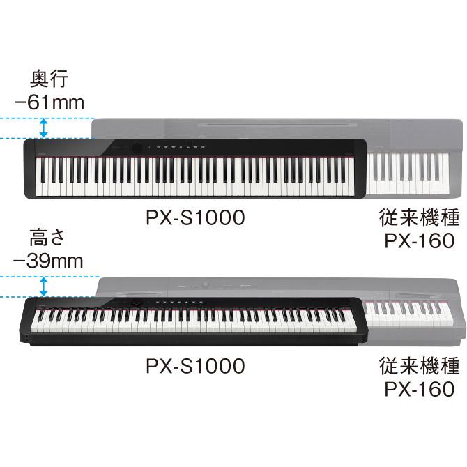 PX-S3000 BK専用スタンド・高低自在イス・純正3本ペダル・ヘッドホンセット 関連画像