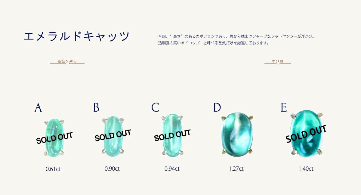エメラルドキャッツアイ 特別受注会 ストーンリスト1