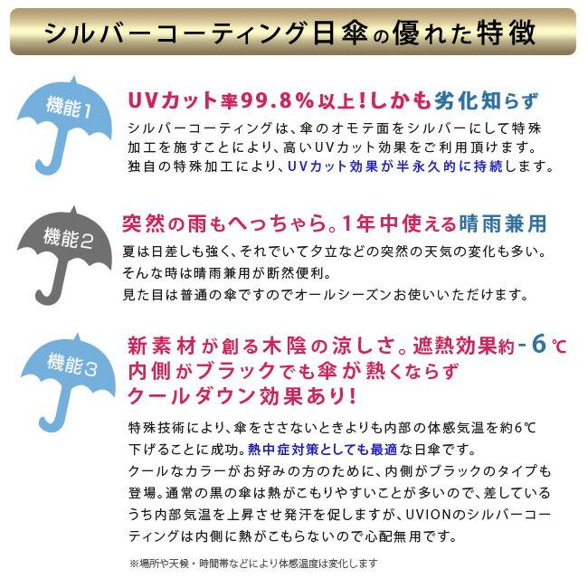 UVIONシルバーコーティング折りたたみ日傘の特徴