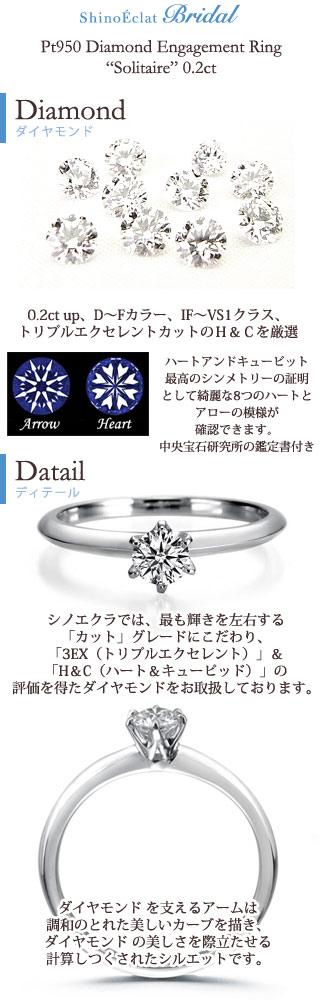 Pt950(プラチナ)一粒ダイヤモンドエンゲージリング(婚約指輪) ディテール1