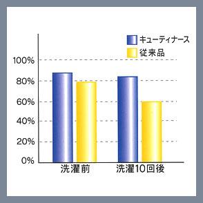 【ATSUGI】キューティナース ショートストッキング クチゴムゆったり