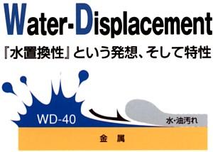 WD-40の性能