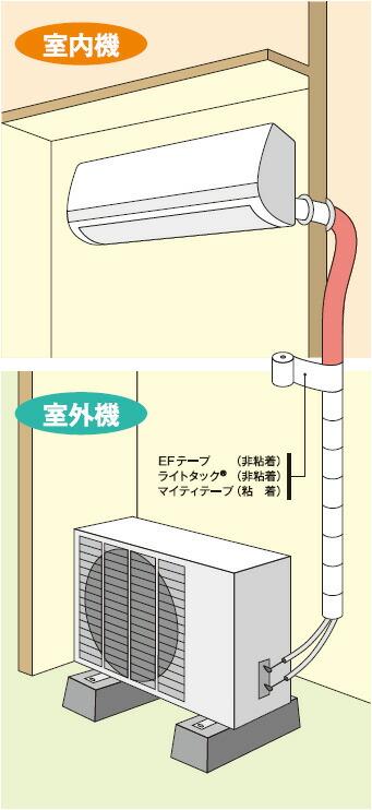 冷暖房配管保護