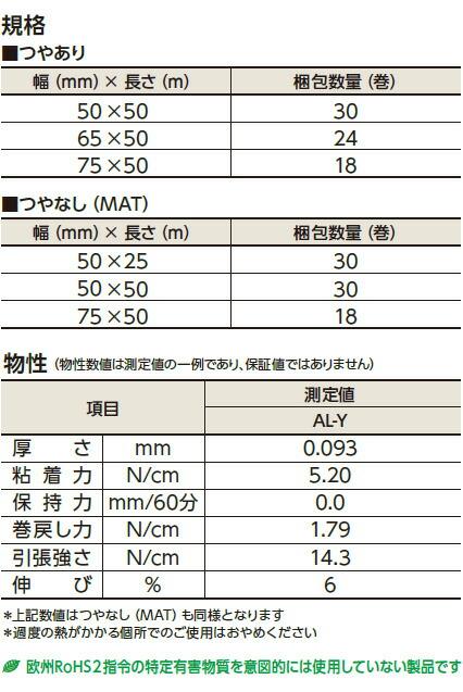 AL-Yテープ・AL-Yテープ(MAT)714