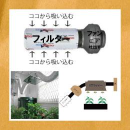 植物栽培用換気用具