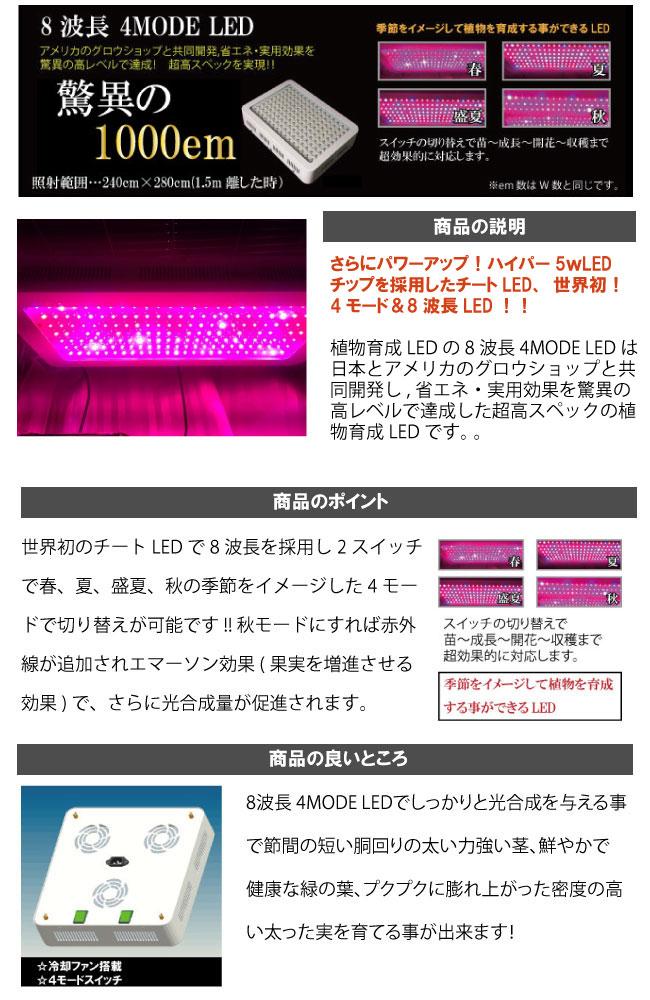 植物育成LEDライト/水耕栽培 LED