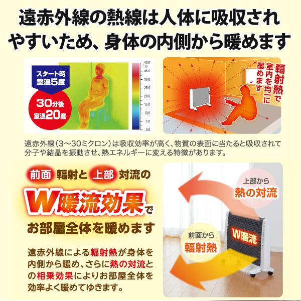 遠赤外線暖房機アーバンホットの熱線は人体に吸収されやすいため、身体の内側から暖めます
