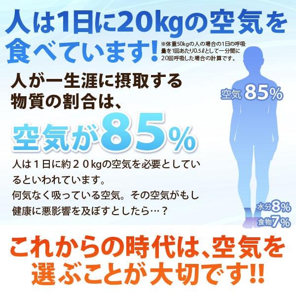 人は1日に20kgの空気を食べています!これからの時代は、空気を選ぶことが大切です