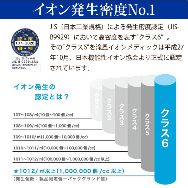 イオン発生密度No.1
