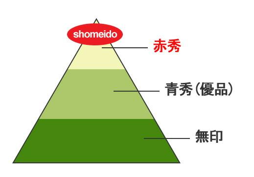 浜松・浜北産次郎柿