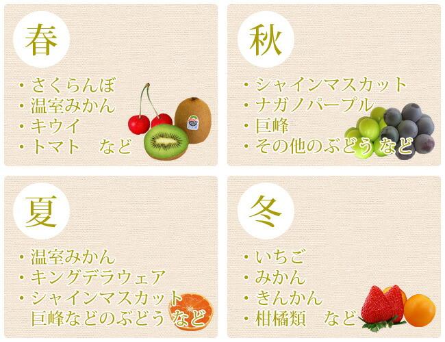 季節によって入るフルーツ一覧