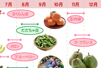 旬のカレンダー