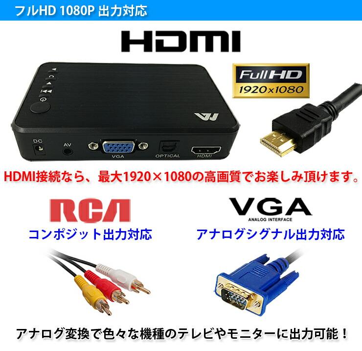 コンパクト メディアプレーヤー コレだけで動画、音楽再生!1080PフルHD対応 PC動画などテレビやモニターで再生 HDMI ポータブルメディアプレーヤー ◇HDMP400