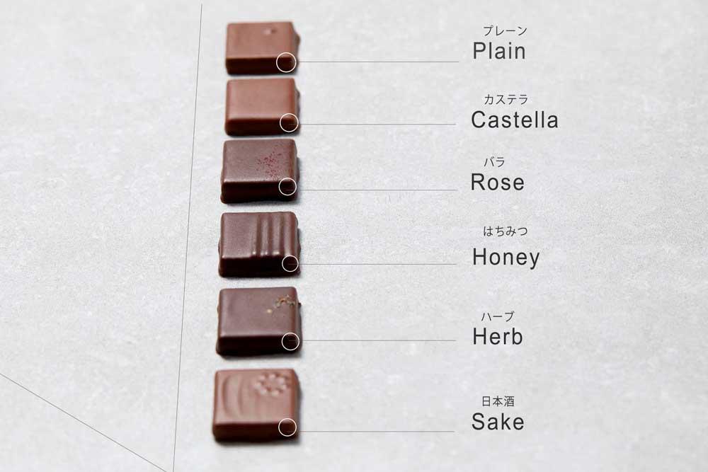 chocoの種類