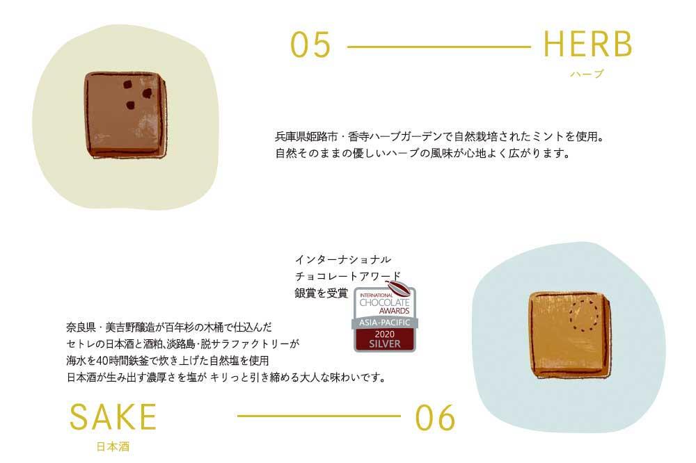 ハーブ 日本酒 チョコレート