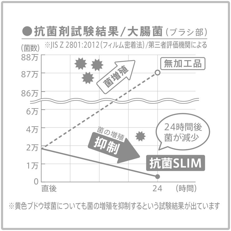 マーナ抗菌SLIMトイレブラシW630