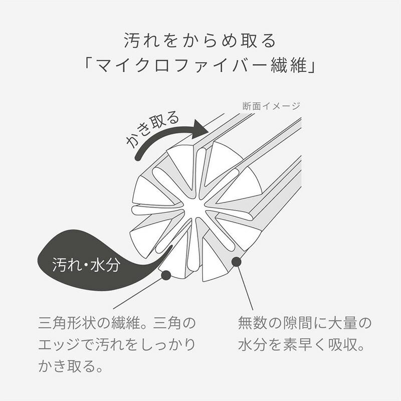 マーナガラス・鏡ピカッとクロスW645