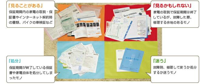 取扱説明書・保証書などの書類の分類実例