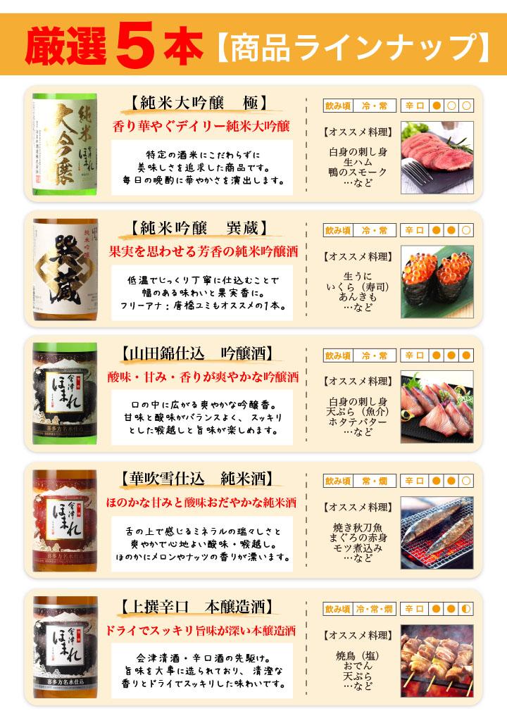 おすすめの料理と各銘柄の楽しみ方