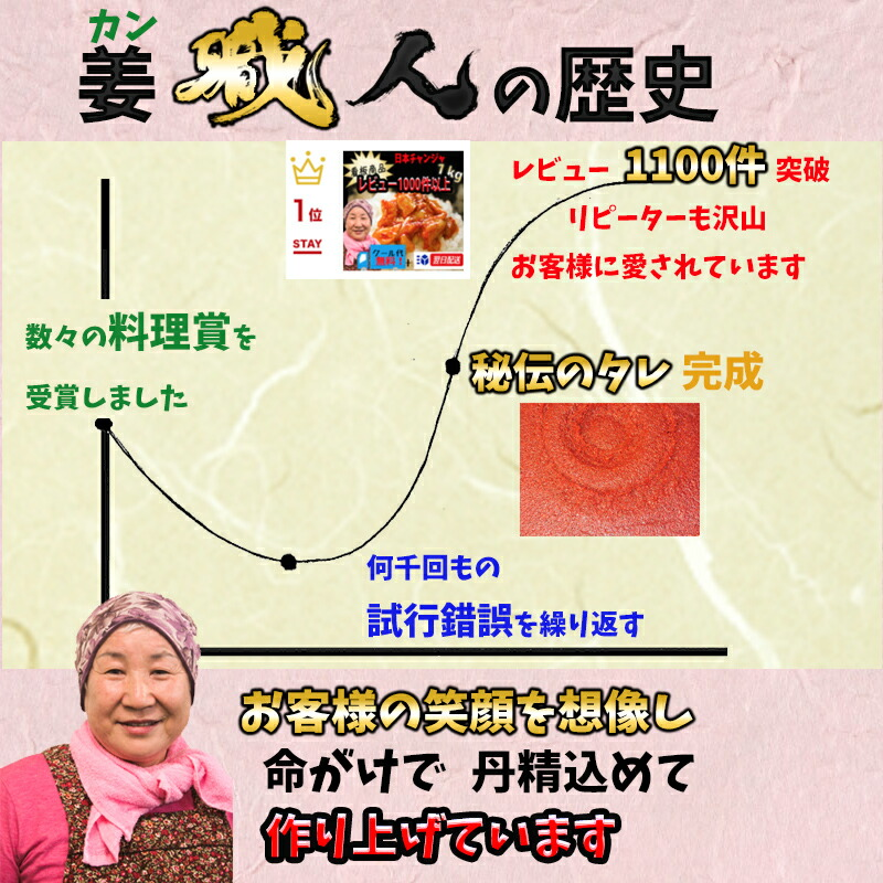 姜職人の歴史